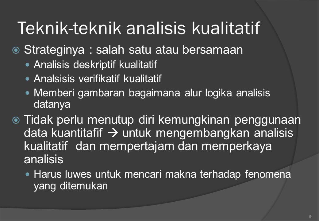 Teknik-teknik analisis kualitatif