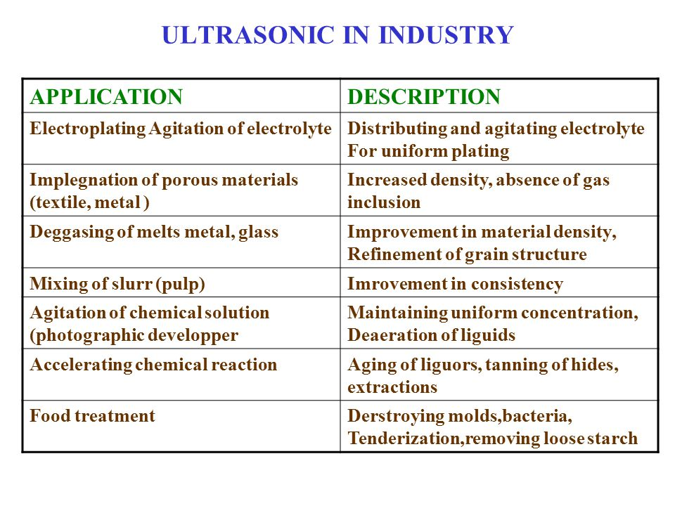 ULTRASONIC IN INDUSTRY