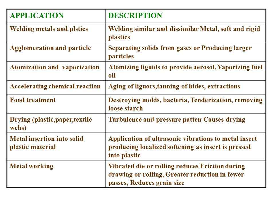 APPLICATION DESCRIPTION Welding metals and plstics