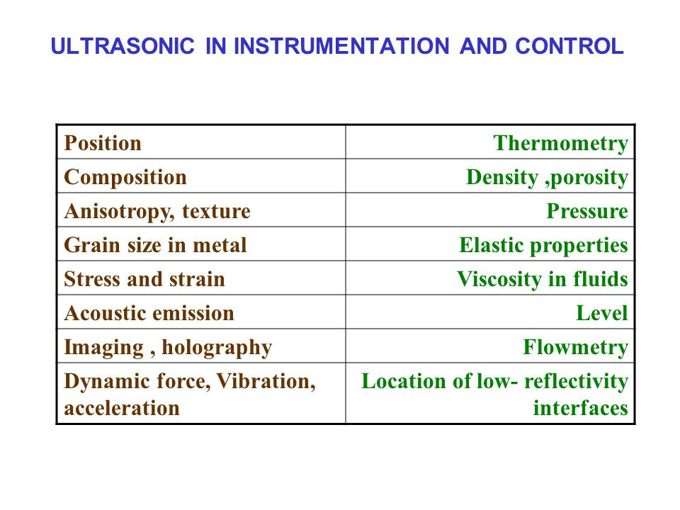 ULTRASONIC IN INSTRUMENTATION AND CONTROL