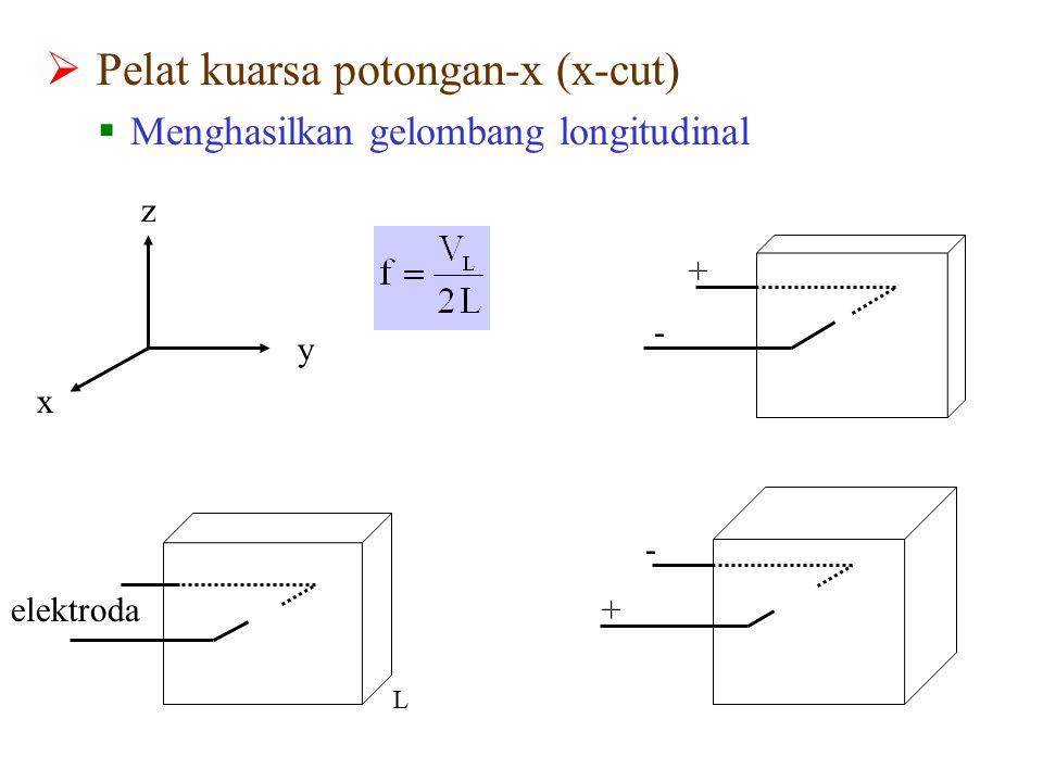 Pelat kuarsa potongan-x (x-cut)