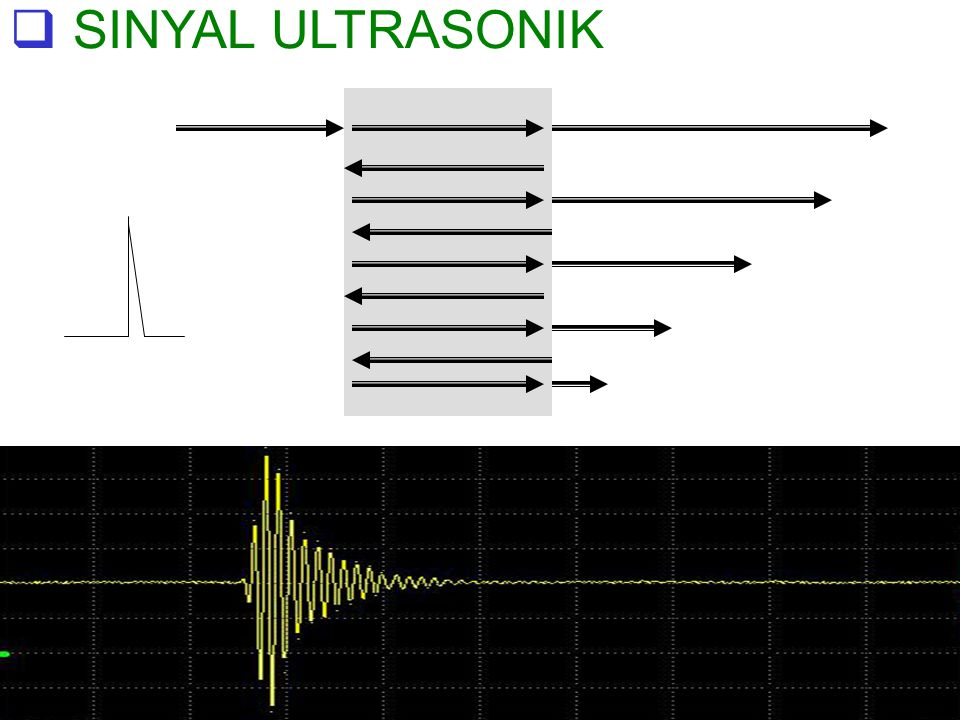 SINYAL ULTRASONIK