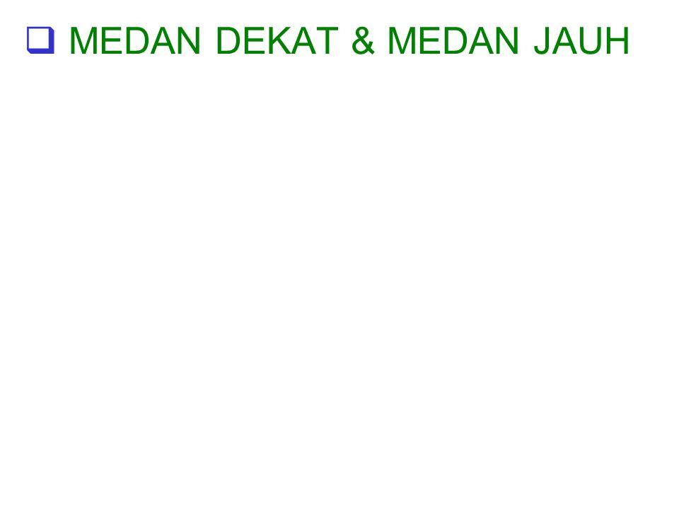 MEDAN DEKAT & MEDAN JAUH