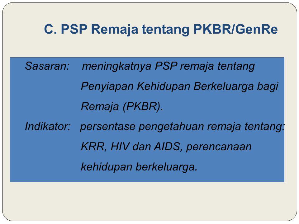 C. PSP Remaja tentang PKBR/GenRe