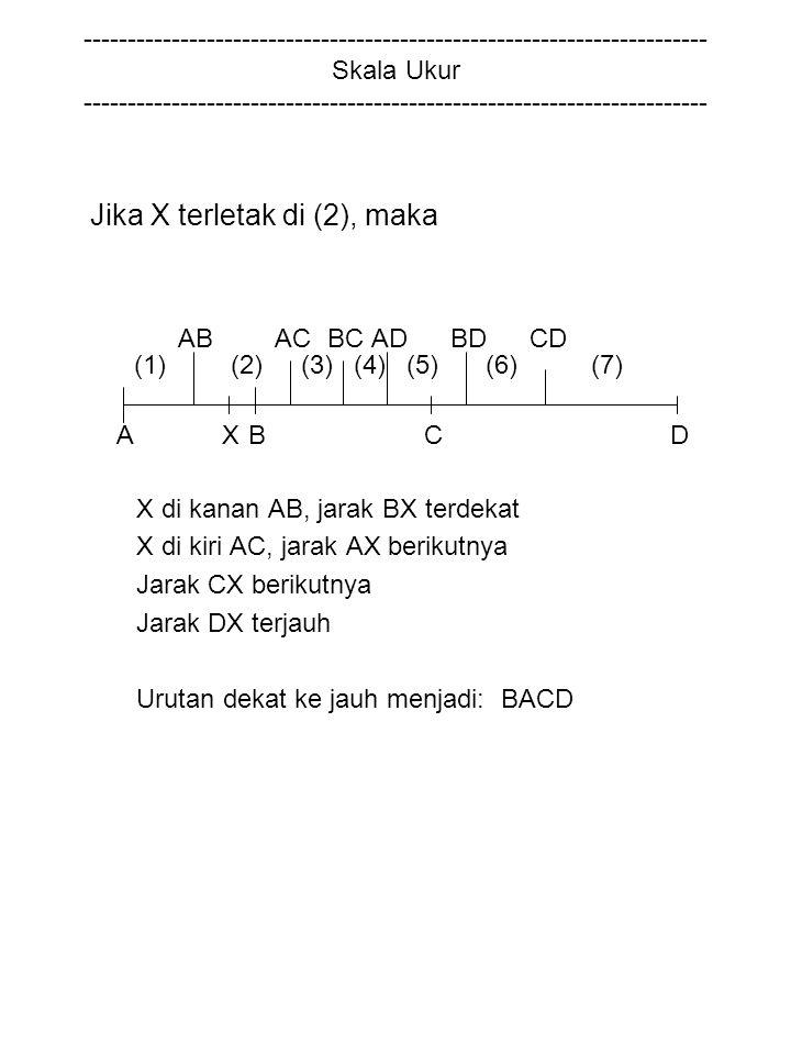 Jika X terletak di (2), maka