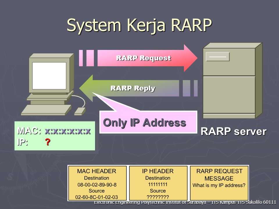 System Kerja RARP Only IP Address RARP server MAC: x:x:x:x:x:x IP: