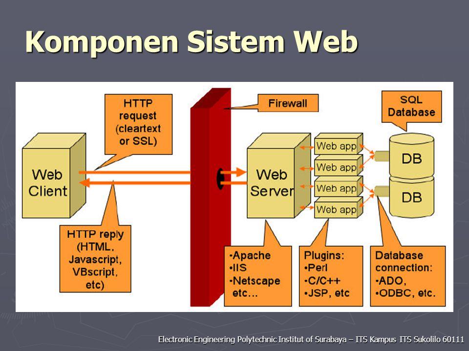 Komponen Sistem Web