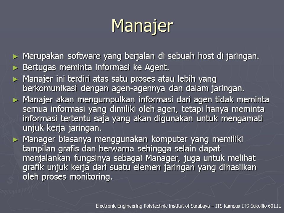 Manajer Merupakan software yang berjalan di sebuah host di jaringan.