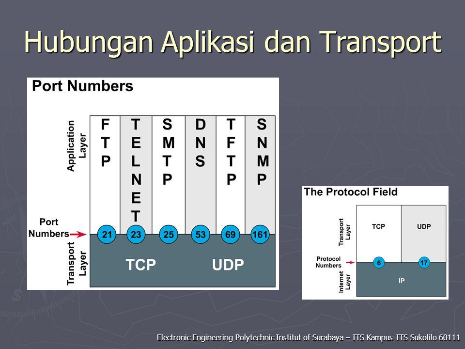 Hubungan Aplikasi dan Transport