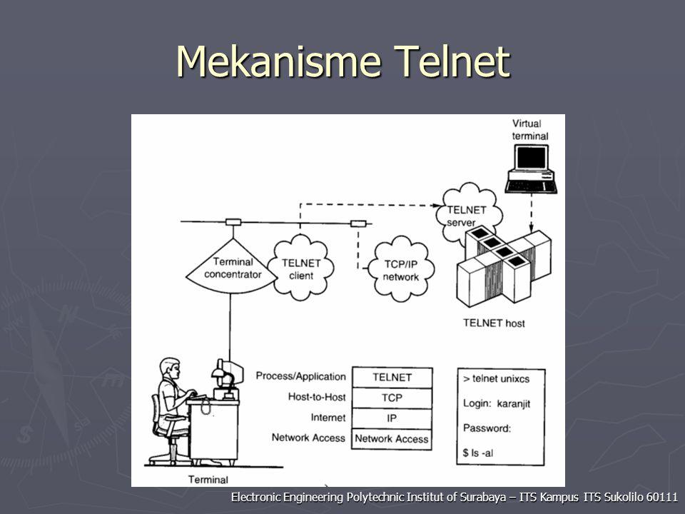 Mekanisme Telnet