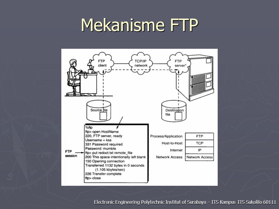 Mekanisme FTP