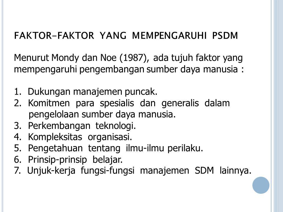 FAKTOR-FAKTOR YANG MEMPENGARUHI PSDM