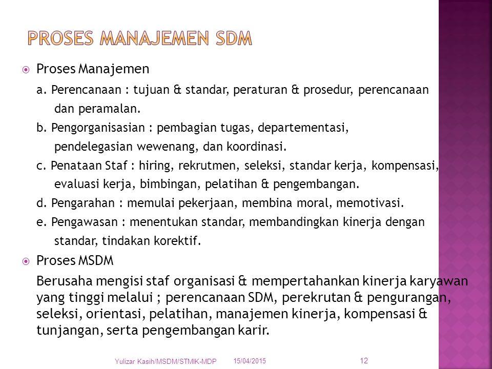 Proses Manajemen SDM Proses Manajemen