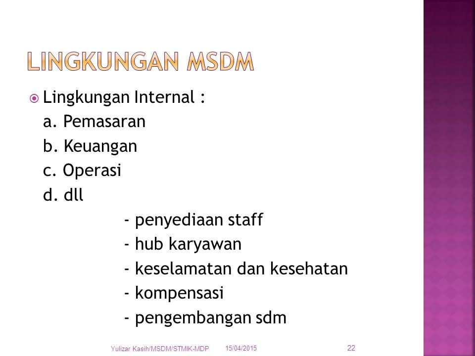 Lingkungan msdm Lingkungan Internal : a. Pemasaran b. Keuangan