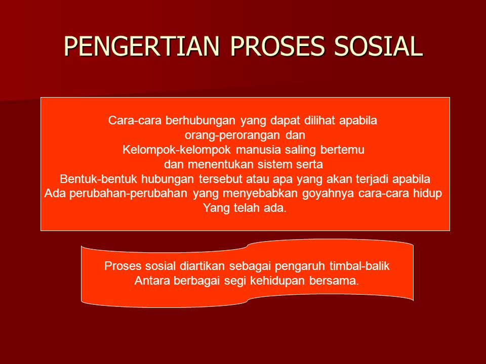 PENGERTIAN PROSES SOSIAL