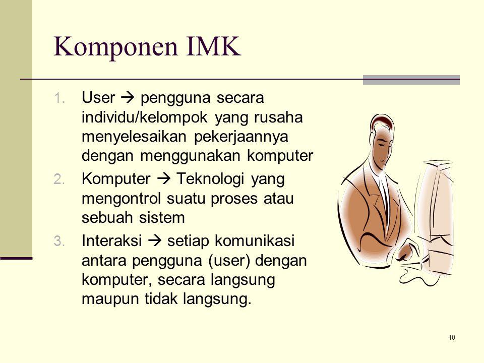 Komponen IMK User  pengguna secara individu/kelompok yang rusaha menyelesaikan pekerjaannya dengan menggunakan komputer.