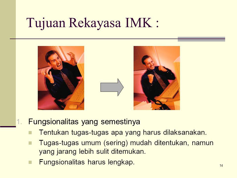 Tujuan Rekayasa IMK : Fungsionalitas yang semestinya