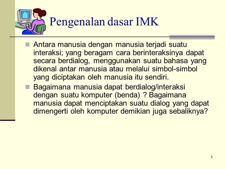 Pengenalan dasar IMK