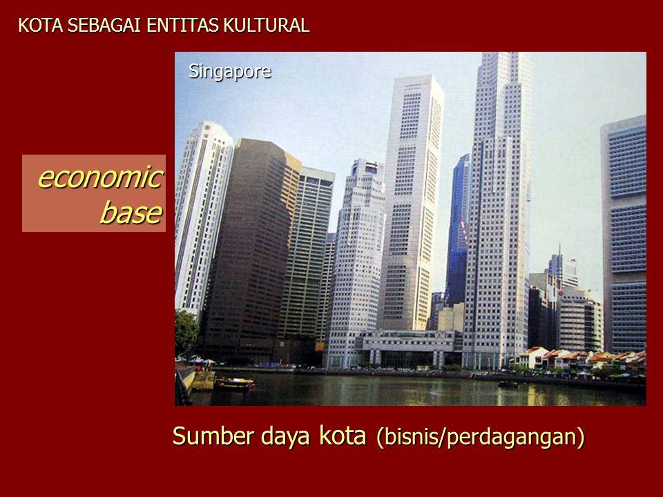 economic base Sumber daya kota (bisnis/perdagangan)