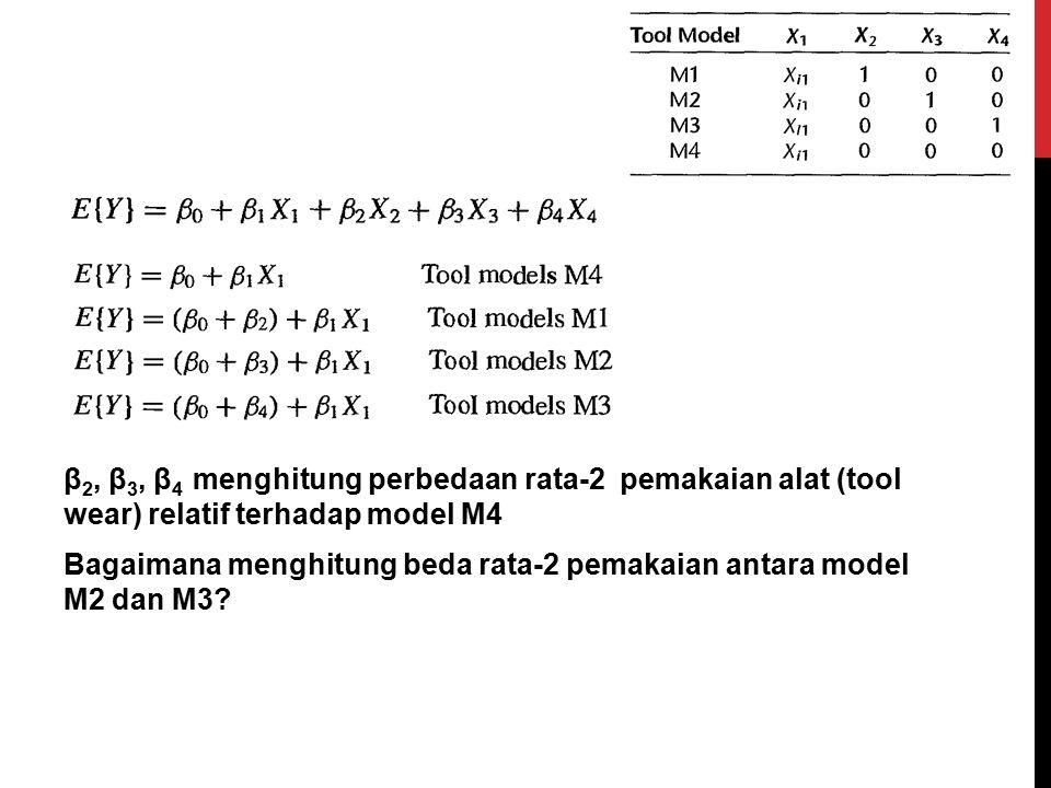 β2, β3, β4 menghitung perbedaan rata-2 pemakaian alat (tool wear) relatif terhadap model M4 Bagaimana menghitung beda rata-2 pemakaian antara model M2 dan M3
