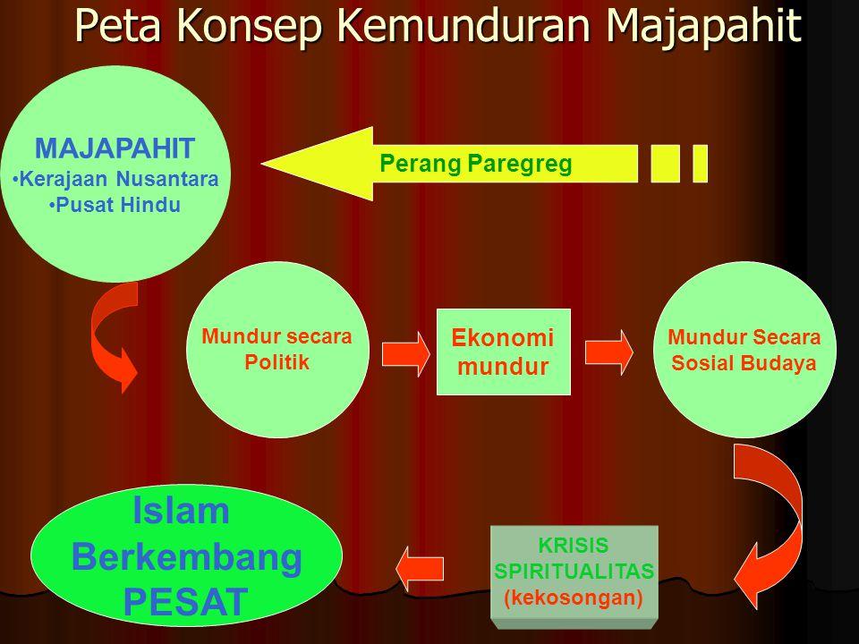 Peta Konsep Kemunduran Majapahit