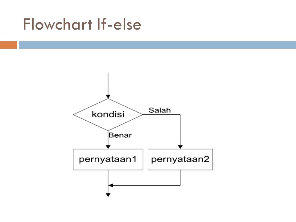 Flowchart If-else