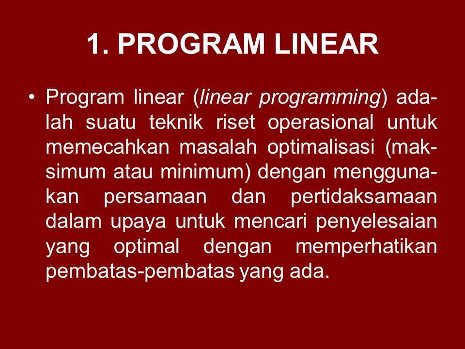 1. PROGRAM LINEAR