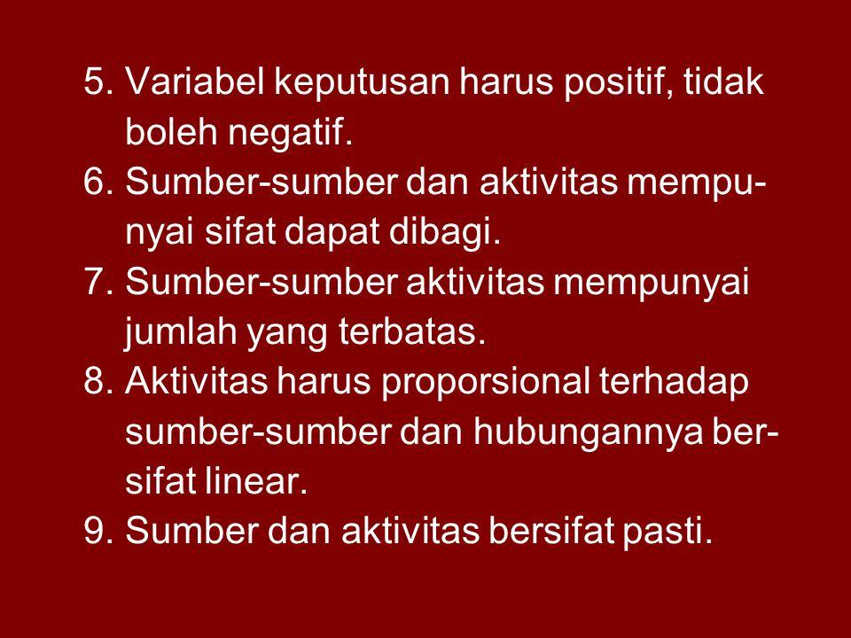 5. Variabel keputusan harus positif, tidak