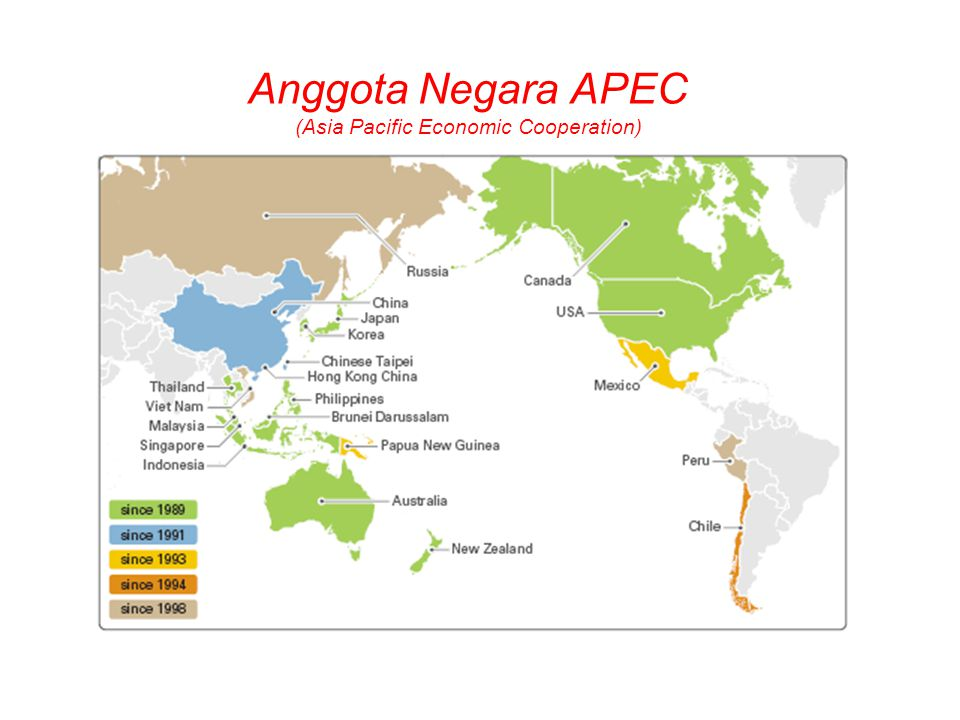 Anggota Negara APEC (Asia Pacific Economic Cooperation)