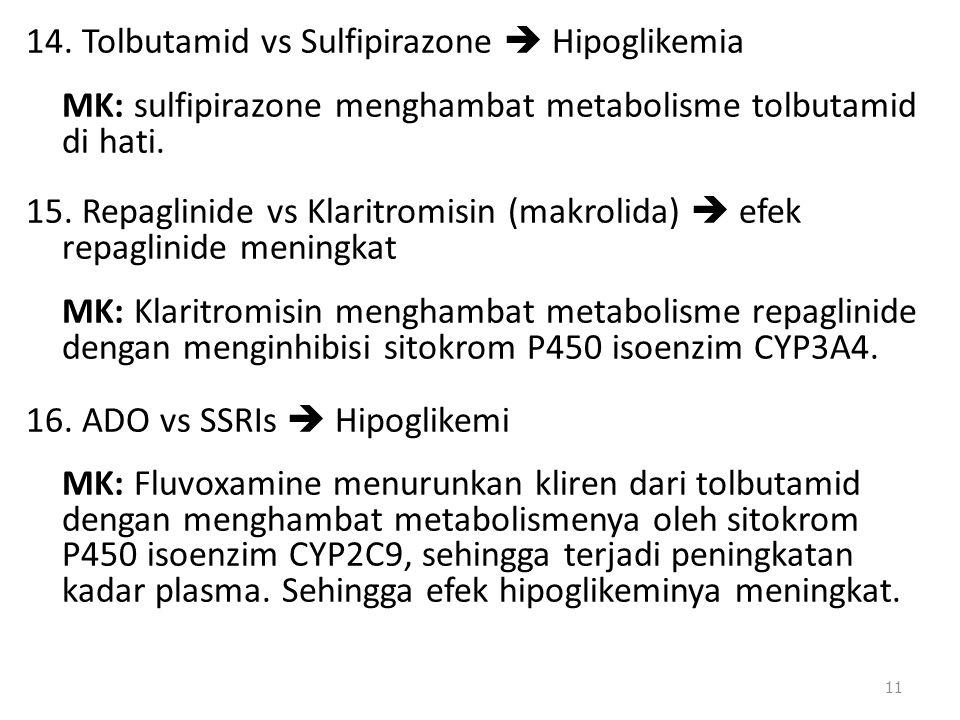 14. Tolbutamid vs Sulfipirazone  Hipoglikemia