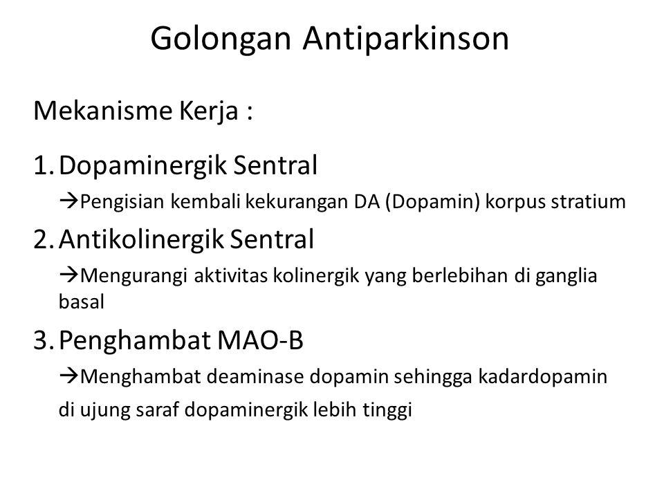 Golongan Antiparkinson