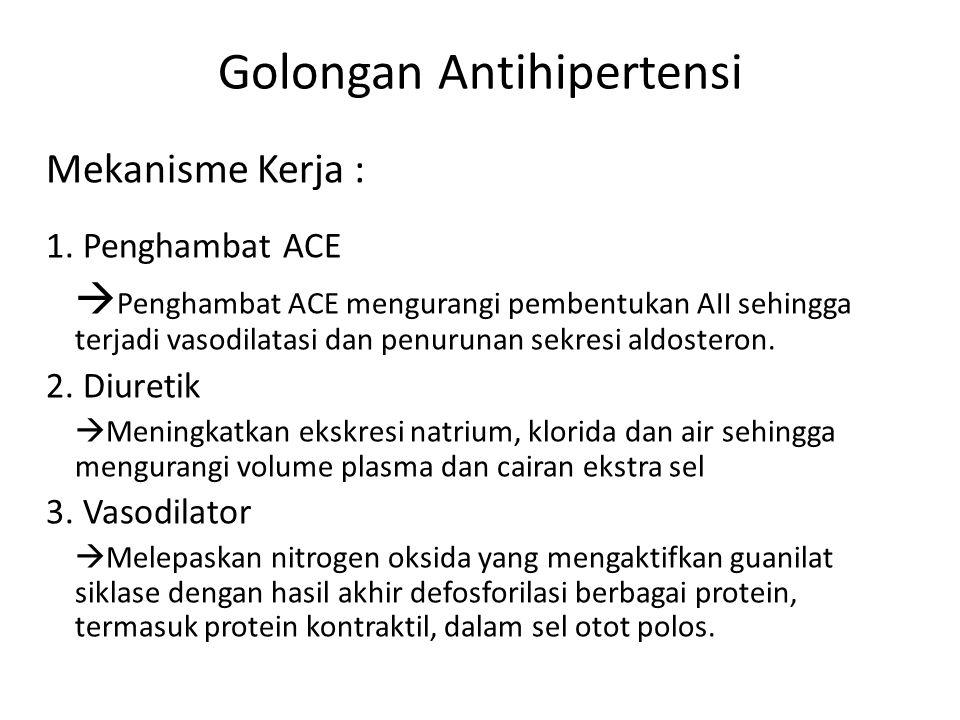 Golongan Antihipertensi