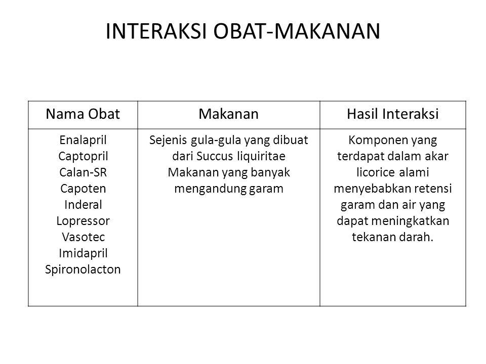 INTERAKSI OBAT-MAKANAN