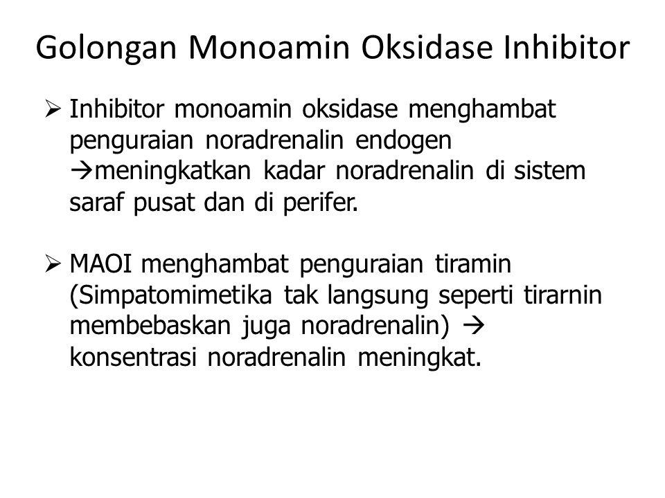 Golongan Monoamin Oksidase Inhibitor