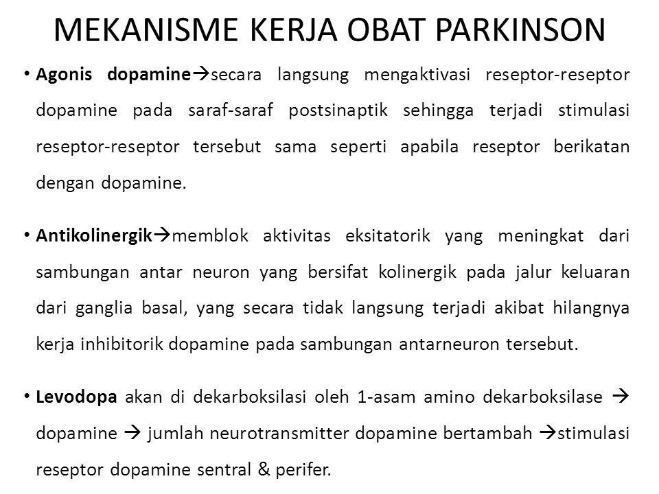 MEKANISME KERJA OBAT PARKINSON