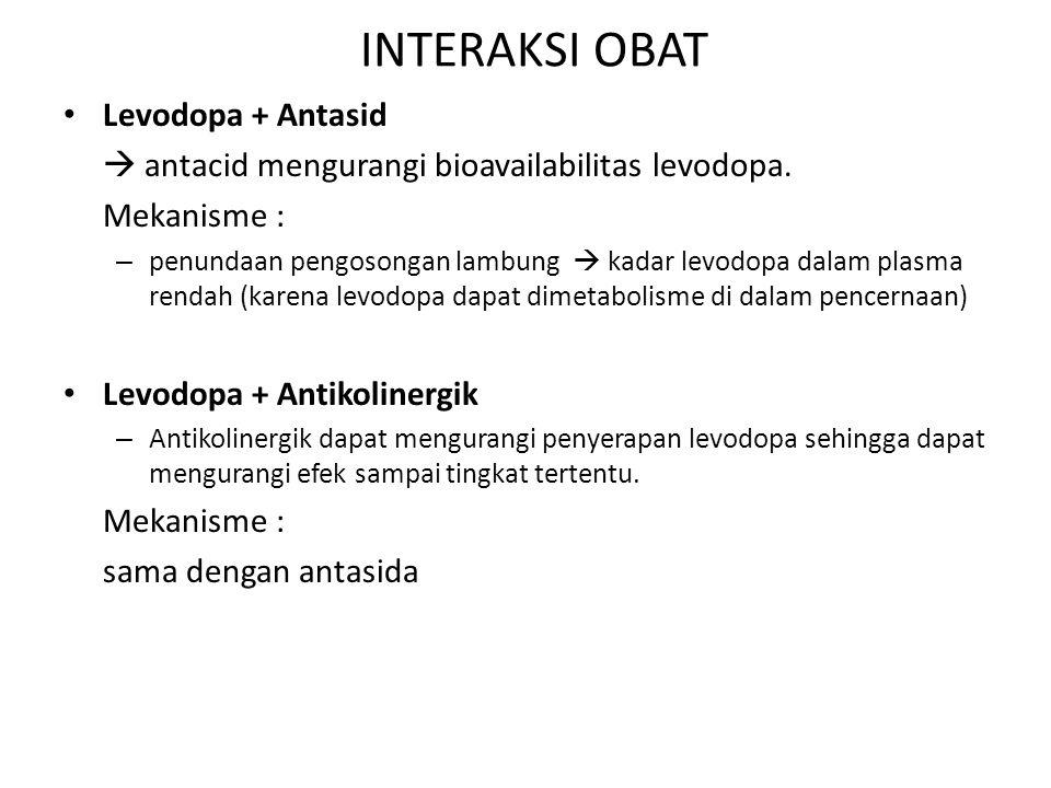 INTERAKSI OBAT Levodopa + Antasid