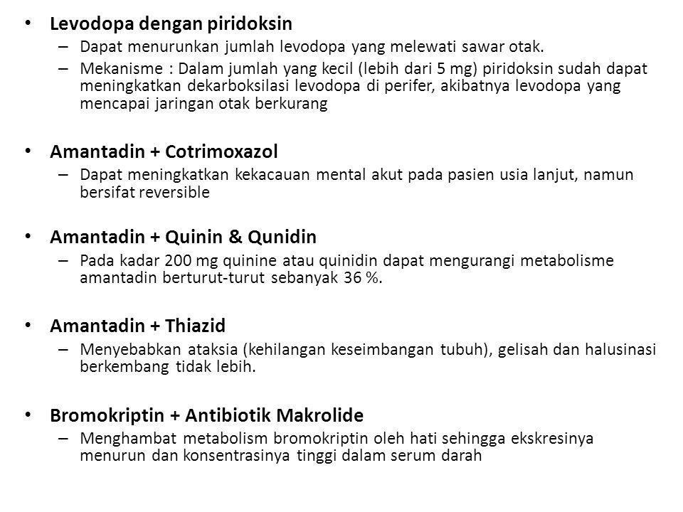 Levodopa dengan piridoksin