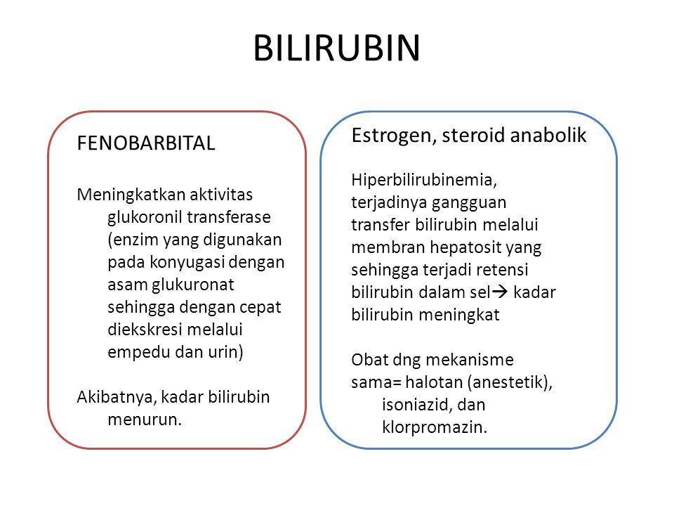 BILIRUBIN Estrogen, steroid anabolik FENOBARBITAL Hiperbilirubinemia,