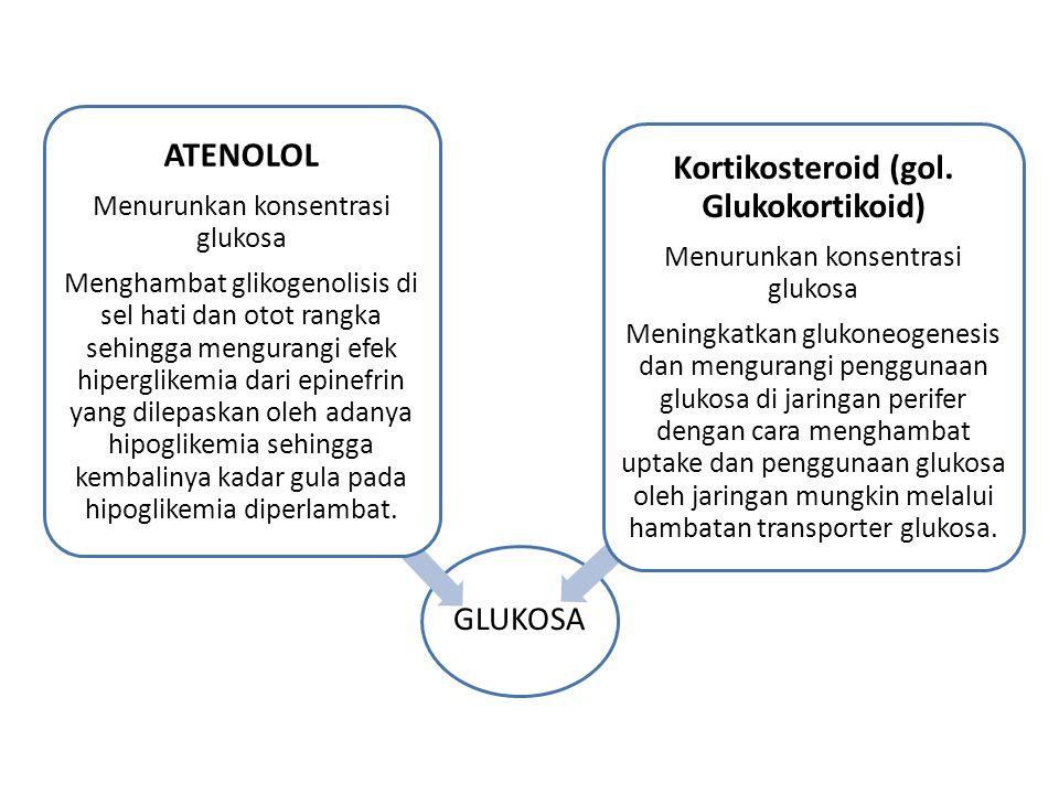 Kortikosteroid (gol. Glukokortikoid)