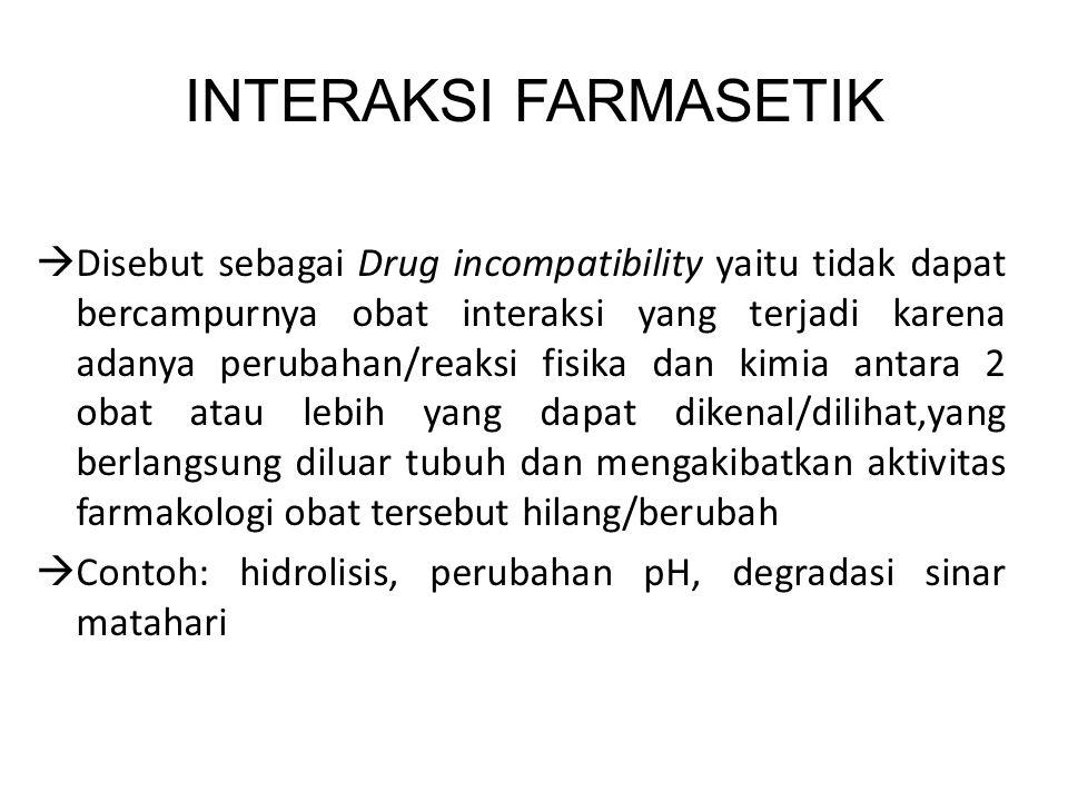 - INTERAKSI FARMASETIK.