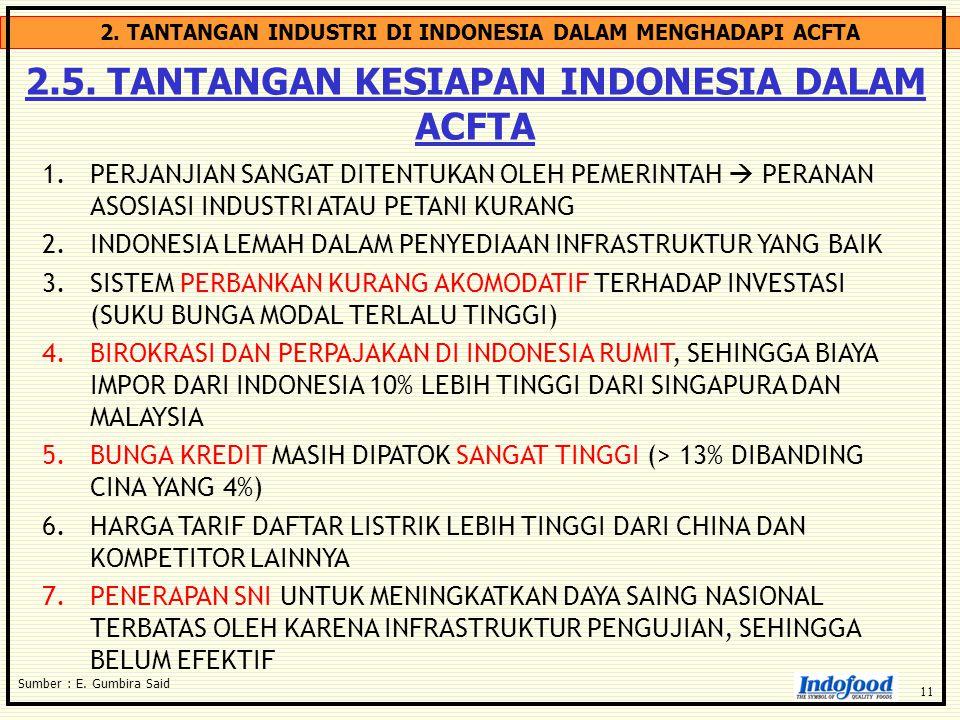 2.5. TANTANGAN KESIAPAN INDONESIA DALAM ACFTA