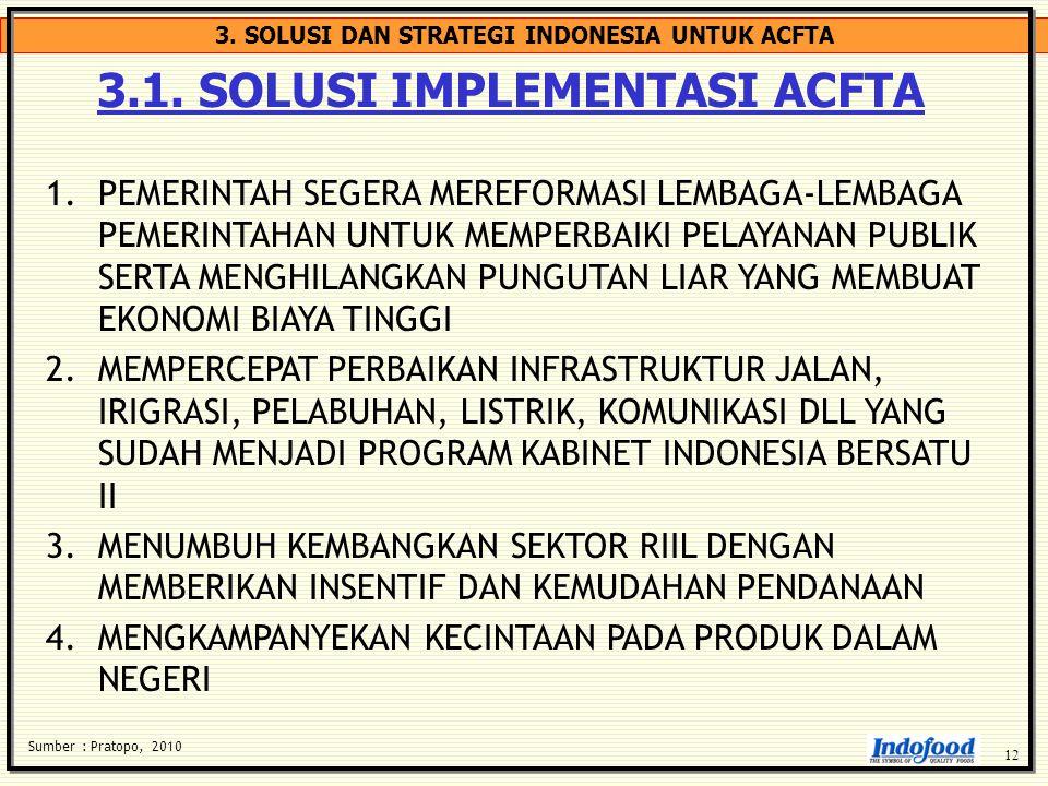 3.1. SOLUSI IMPLEMENTASI ACFTA