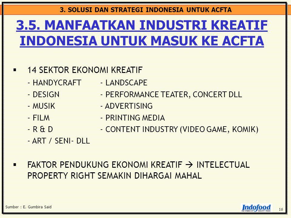 3.5. MANFAATKAN INDUSTRI KREATIF INDONESIA UNTUK MASUK KE ACFTA