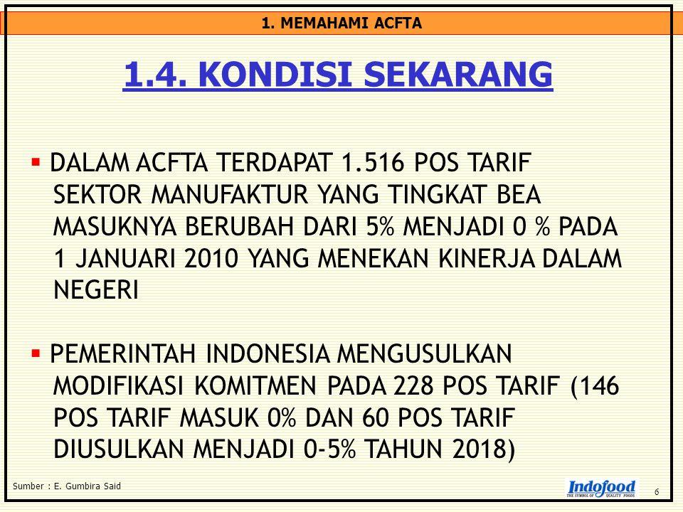 1.4. KONDISI SEKARANG DALAM ACFTA TERDAPAT 1.516 POS TARIF