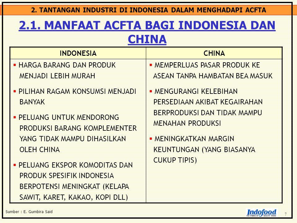 2.1. MANFAAT ACFTA BAGI INDONESIA DAN CHINA