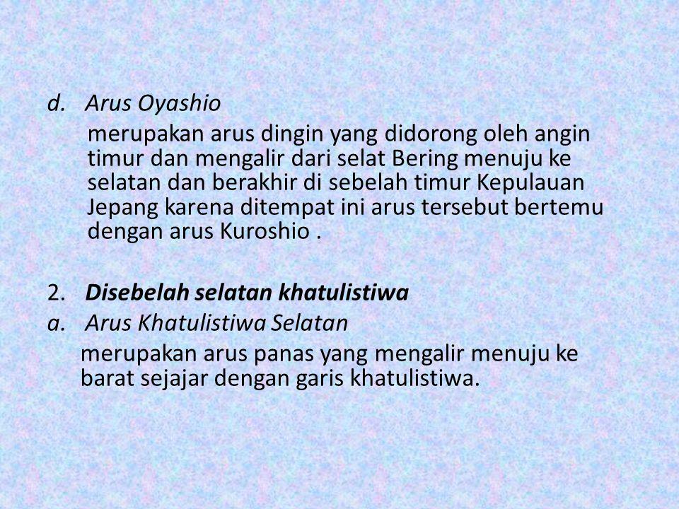 Arus Oyashio