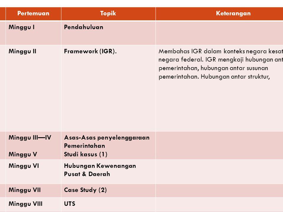 No Pertemuan. Topik. Keterangan. 1. Minggu I. Pendahuluan. 2. Minggu II. Framework (IGR).