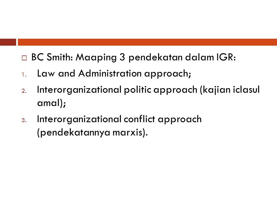 BC Smith: Maaping 3 pendekatan dalam IGR: