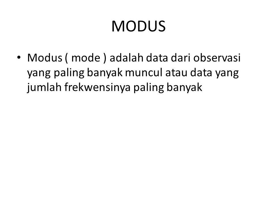 MODUS Modus ( mode ) adalah data dari observasi yang paling banyak muncul atau data yang jumlah frekwensinya paling banyak.