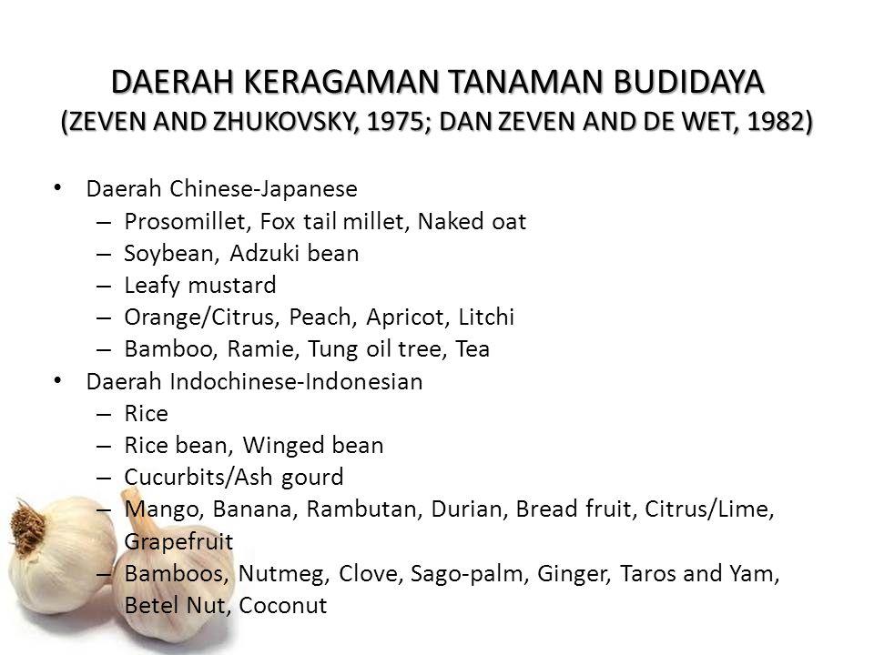 DAERAH KERAGAMAN TANAMAN BUDIDAYA (ZEVEN AND ZHUKOVSKY, 1975; DAN ZEVEN AND DE WET, 1982)